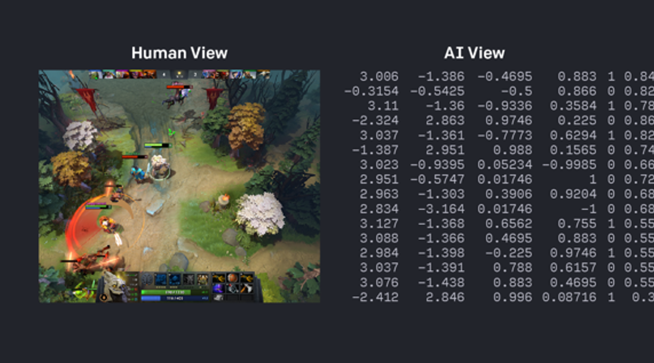 game in AI view